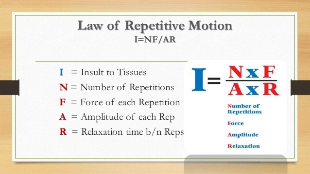 law-of-repetitive-motion